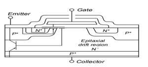 Tìm hiểu về công nghệ IGBT trong các loại máy hàn điện tử